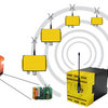 Jay RadioSafe sistema eletrônico wireless de parada de emergência AGVs